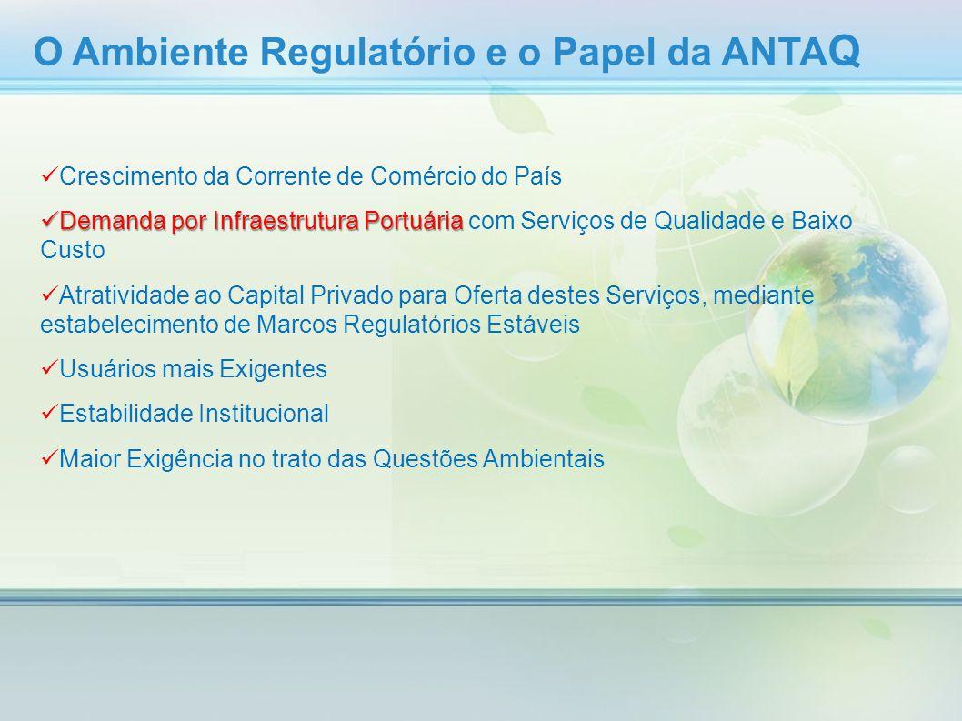 O Ambiente Regulatório e o Papel da ANTAQ