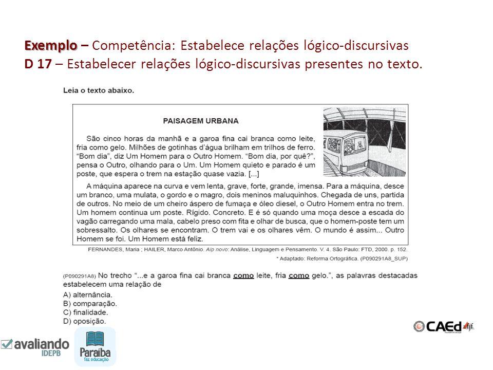 Exemplo – Competência: Estabelece relações lógico-discursivas D 17 – Estabelecer relações lógico-discursivas presentes no texto.