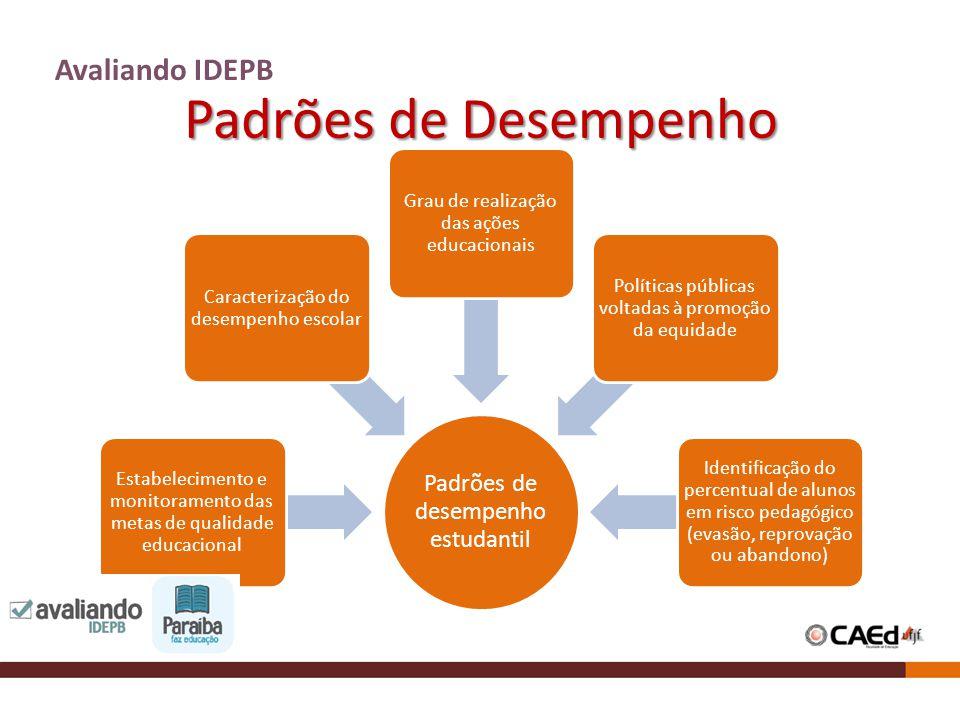 Padrões de Desempenho Avaliando IDEPB Padrões de desempenho estudantil