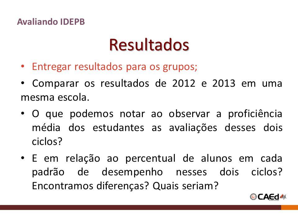 Resultados Entregar resultados para os grupos;