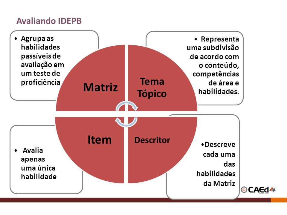 Matriz Item Tema Tópico Avaliando IDEPB Descritor