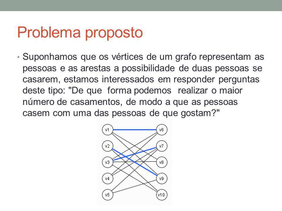 Problema proposto