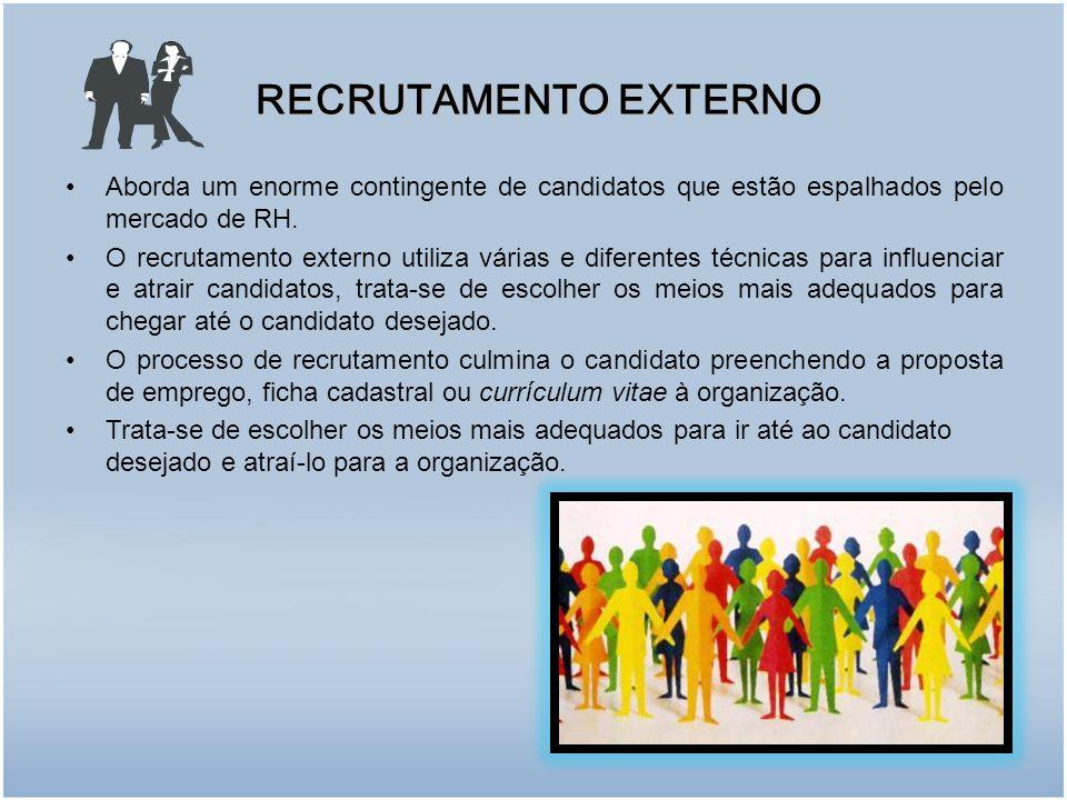RECRUTAMENTO EXTERNO Aborda um enorme contingente de candidatos que estão espalhados pelo mercado de RH.