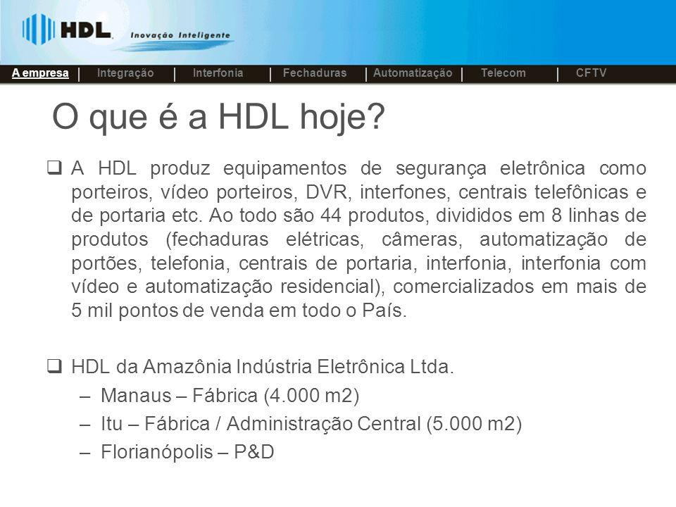 A empresa Integração. Interfonia. Fechaduras. Automatização. Telecom. CFTV. O que é a HDL hoje