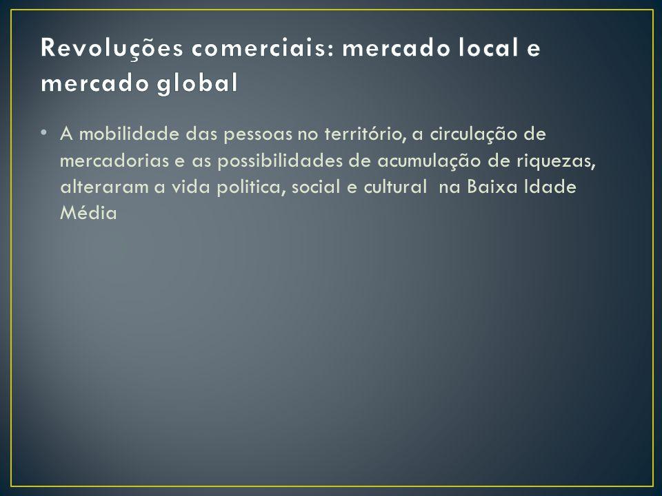 Revoluções comerciais: mercado local e mercado global