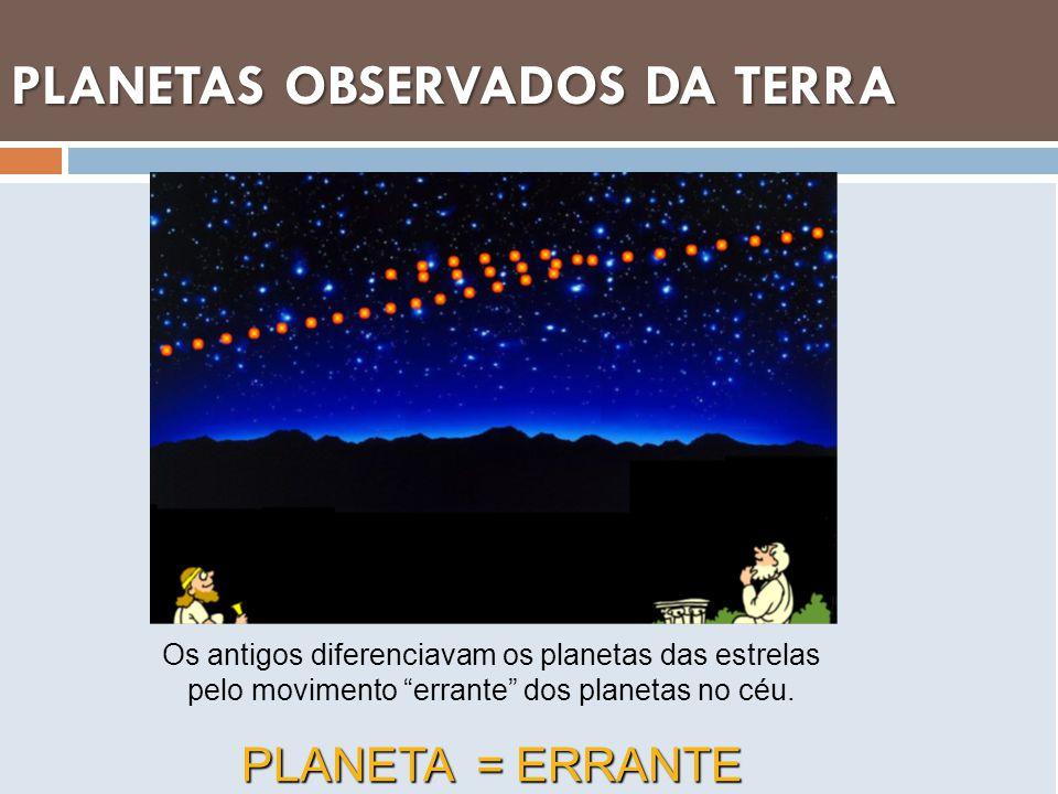 PLANETAS OBSERVADOS DA TERRA