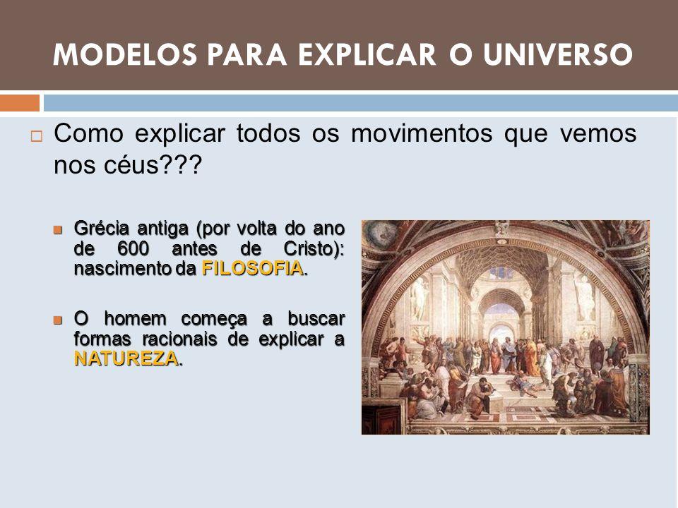 MODELOS PARA EXPLICAR O UNIVERSO