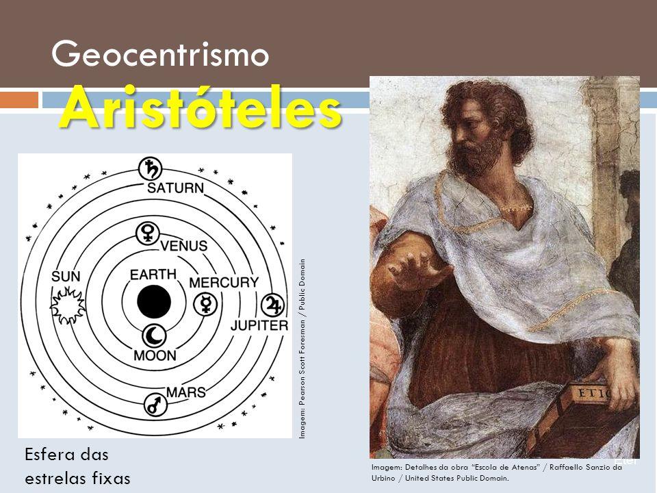 Aristóteles Geocentrismo Esfera das estrelas fixas Éter
