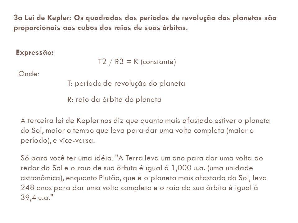 3a Lei de Kepler: Os quadrados dos períodos de revolução dos planetas são proporcionais aos cubos dos raios de suas órbitas.