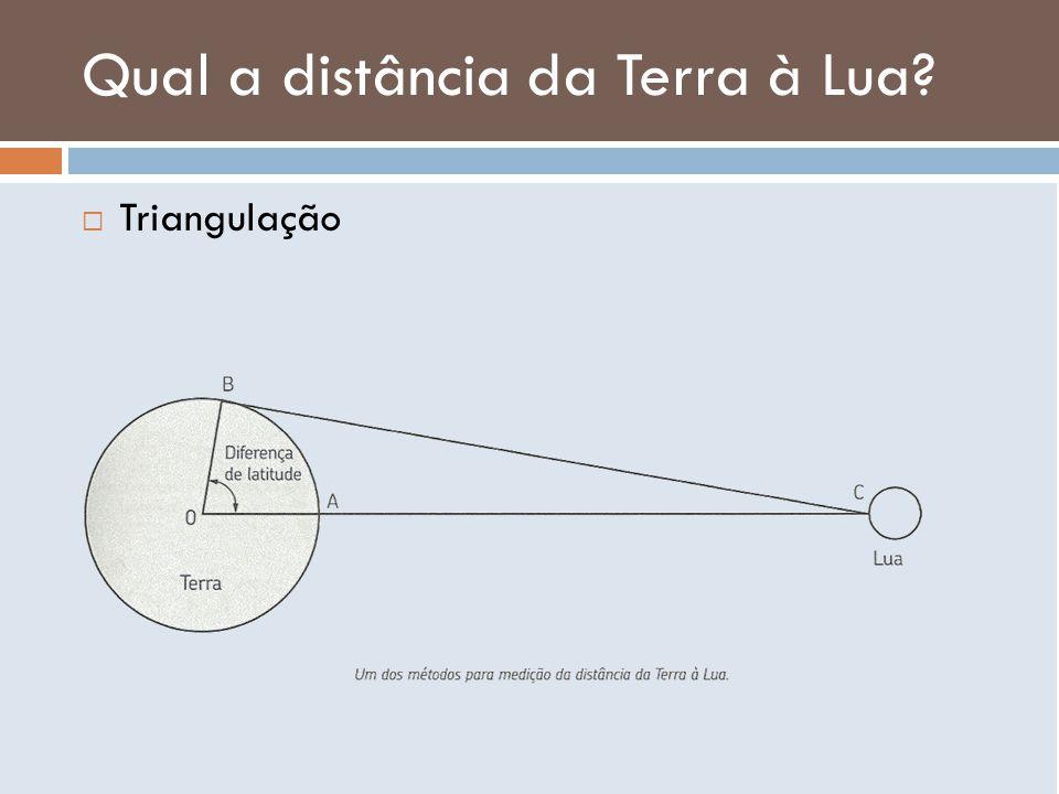 Qual a distância da Terra à Lua