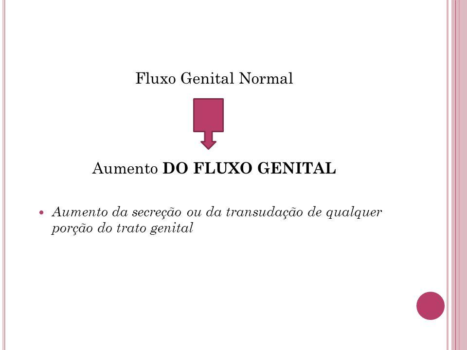 Aumento DO FLUXO GENITAL