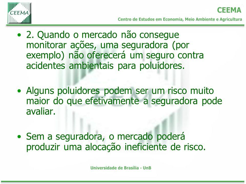 2. Quando o mercado não consegue monitorar ações, uma seguradora (por exemplo) não oferecerá um seguro contra acidentes ambientais para poluidores.
