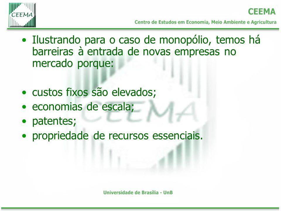 Ilustrando para o caso de monopólio, temos há barreiras à entrada de novas empresas no mercado porque: