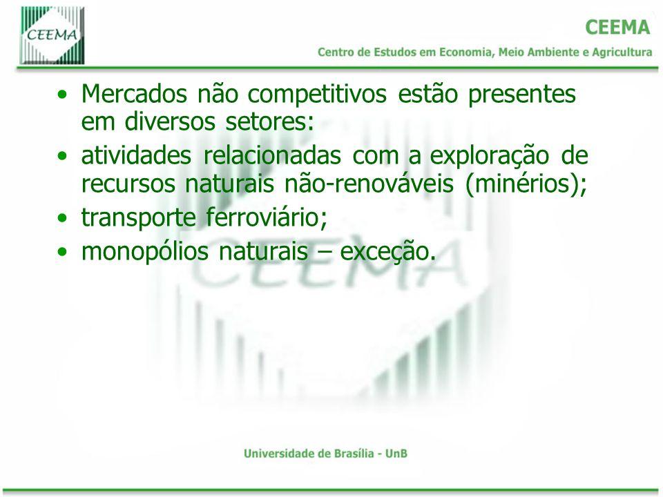 Mercados não competitivos estão presentes em diversos setores: