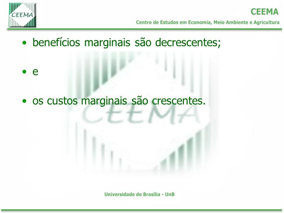 benefícios marginais são decrescentes;