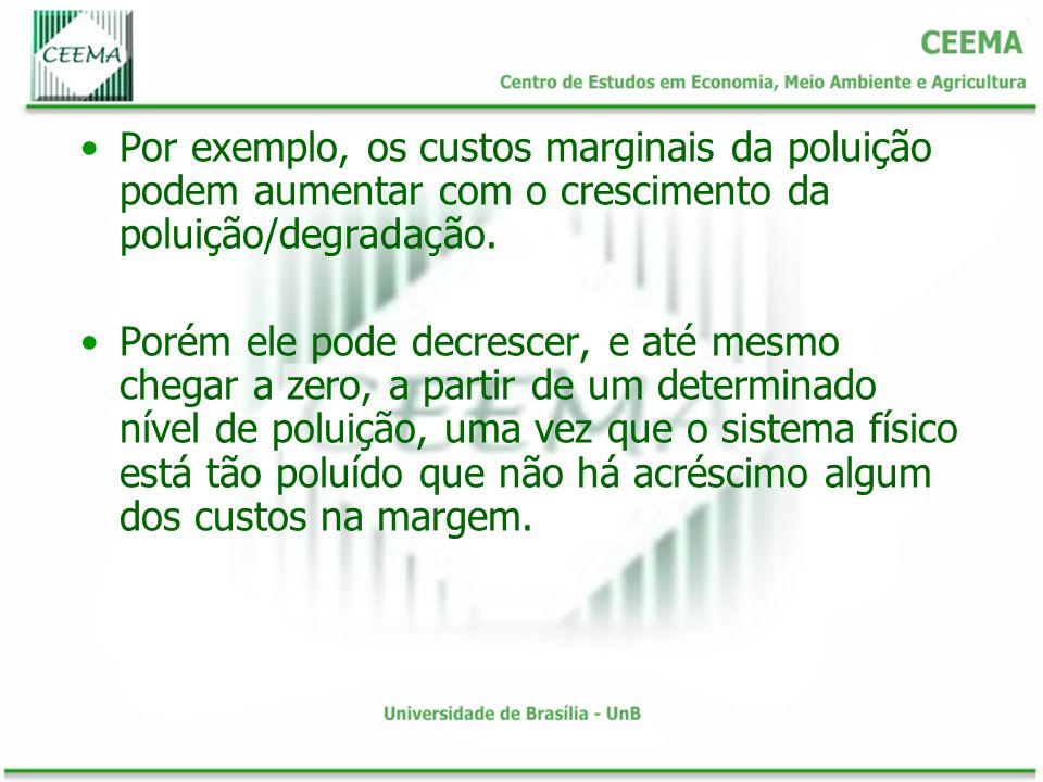 Por exemplo, os custos marginais da poluição podem aumentar com o crescimento da poluição/degradação.