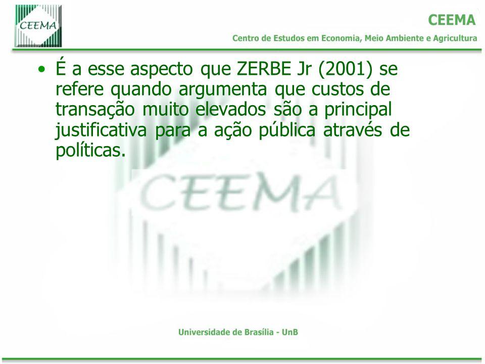 É a esse aspecto que ZERBE Jr (2001) se refere quando argumenta que custos de transação muito elevados são a principal justificativa para a ação pública através de políticas.