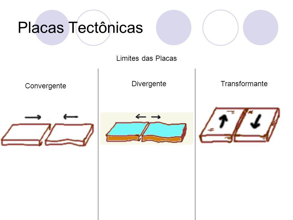 Placas Tectônicas Limites das Placas Divergente Transformante