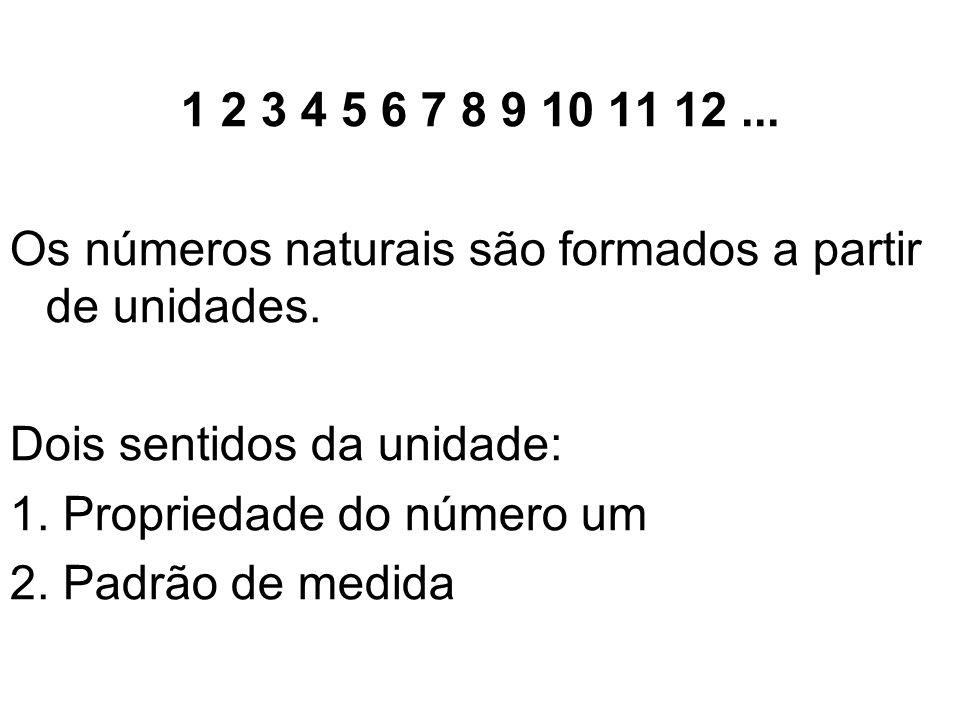 1 2 3 4 5 6 7 8 9 10 11 12 ... Os números naturais são formados a partir de unidades. Dois sentidos da unidade: