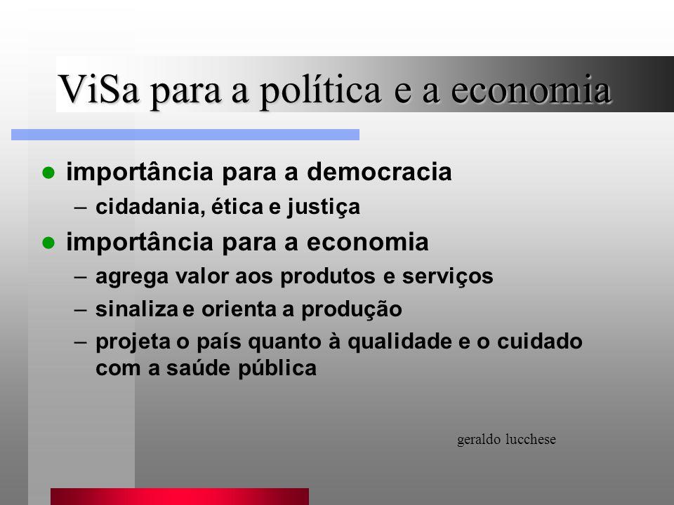 ViSa para a política e a economia