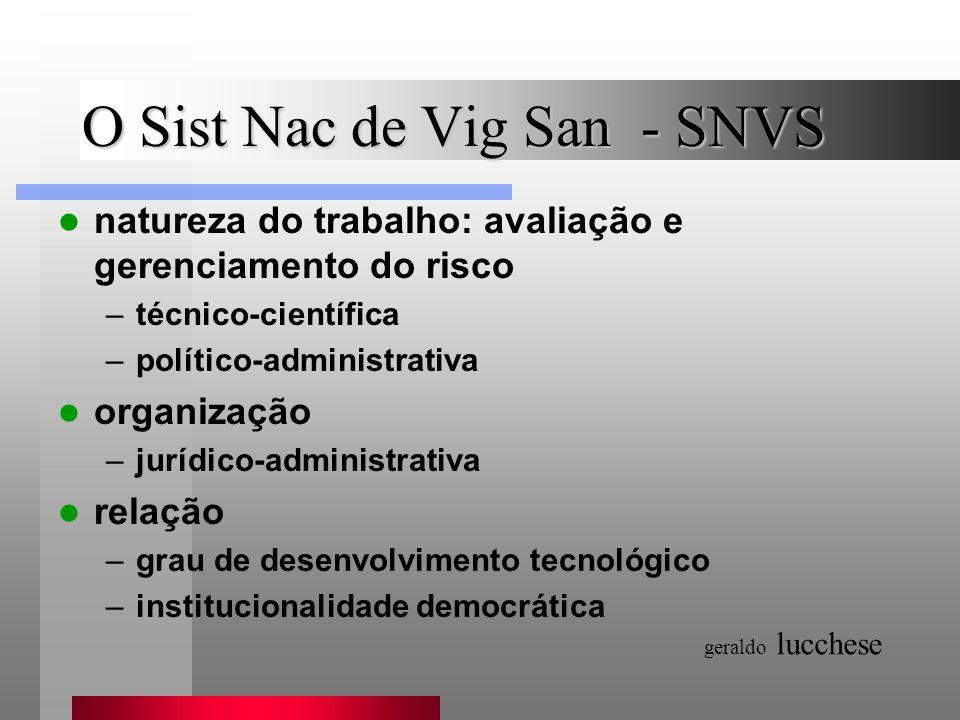 O Sist Nac de Vig San - SNVS
