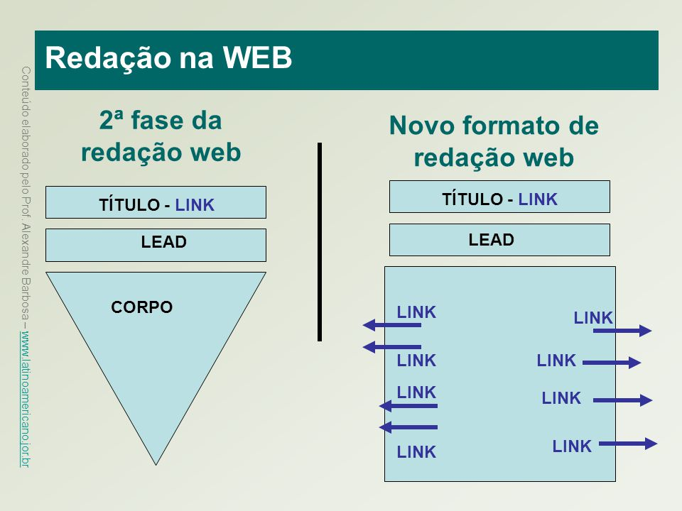 Novo formato de redação web