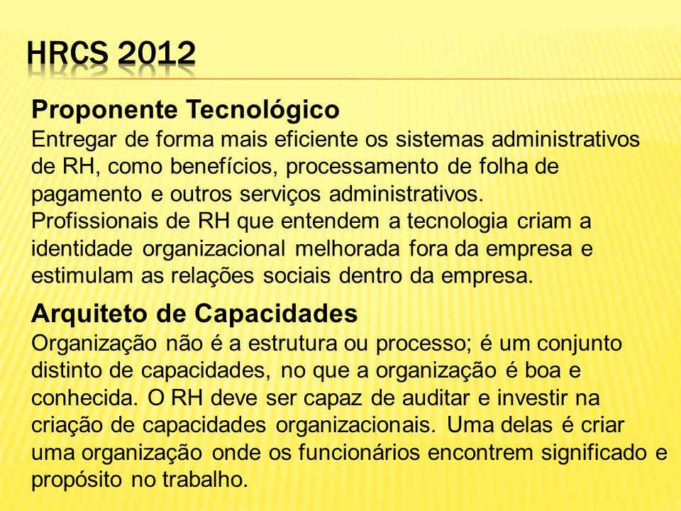 Hrcs 2012 Proponente Tecnológico Arquiteto de Capacidades