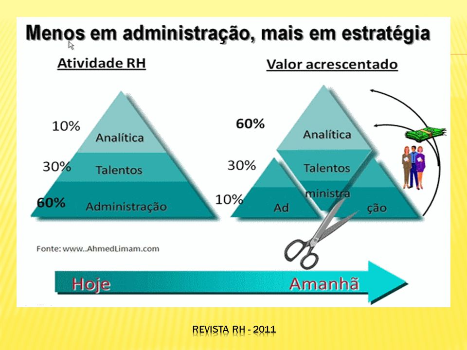 Revista rh - 2011
