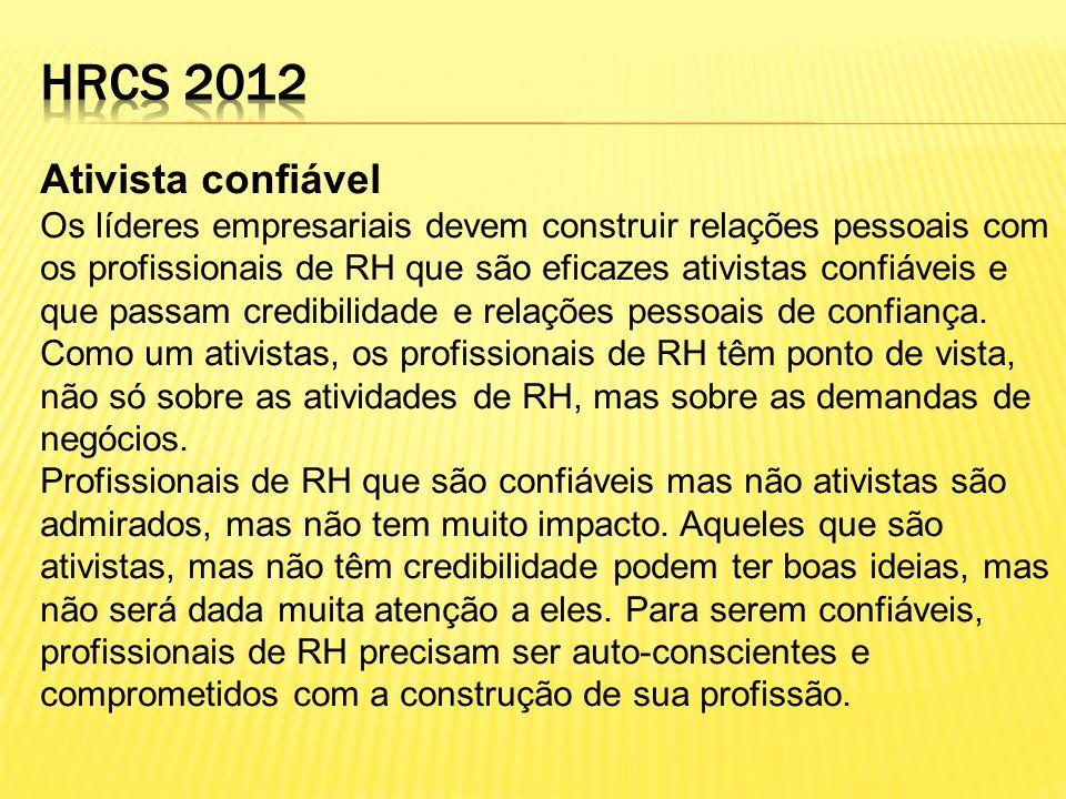 Hrcs 2012 Ativista confiável