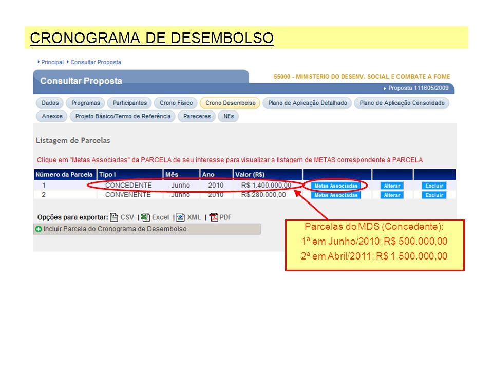 CRONOGRAMA DE DESEMBOLSO
