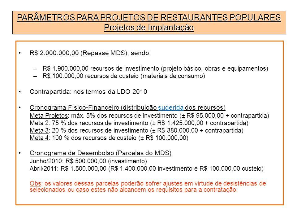 PARÂMETROS PARA PROJETOS DE RESTAURANTES POPULARES Projetos de Implantação