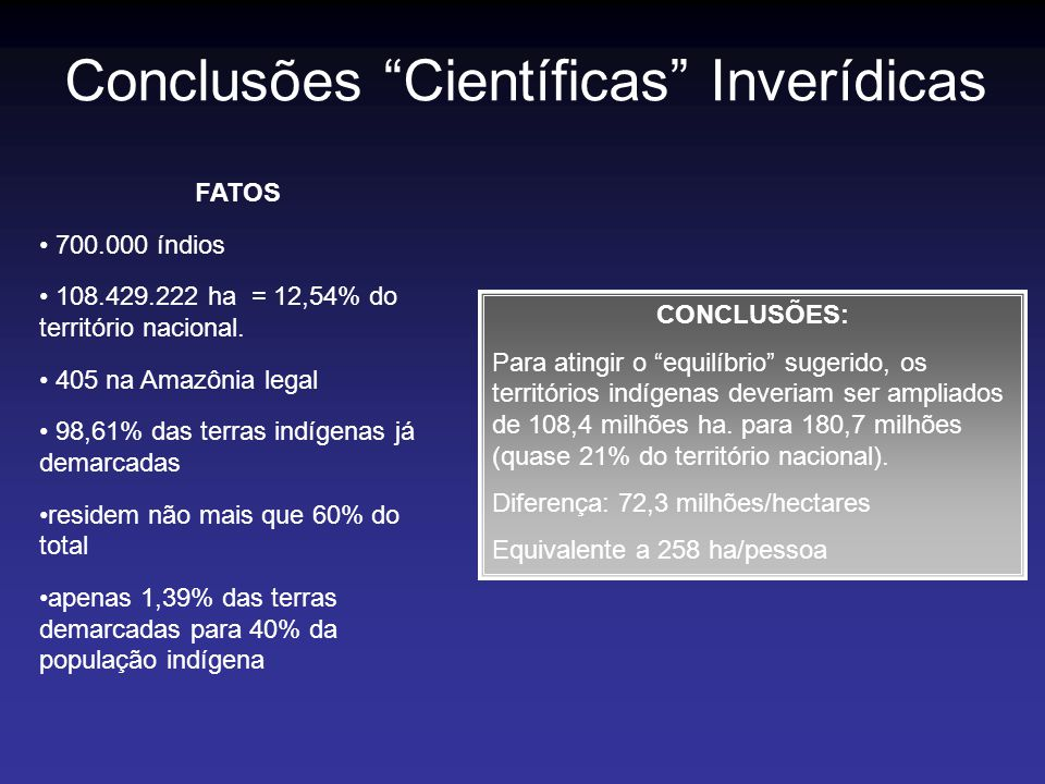 Conclusões Científicas Inverídicas