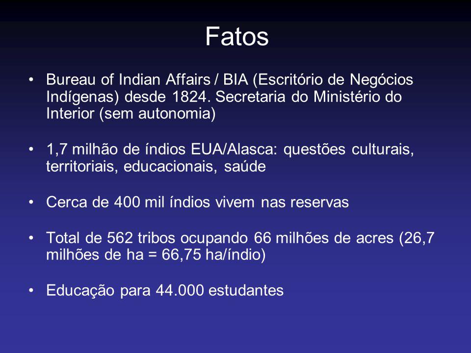 Fatos Bureau of Indian Affairs / BIA (Escritório de Negócios Indígenas) desde 1824. Secretaria do Ministério do Interior (sem autonomia)