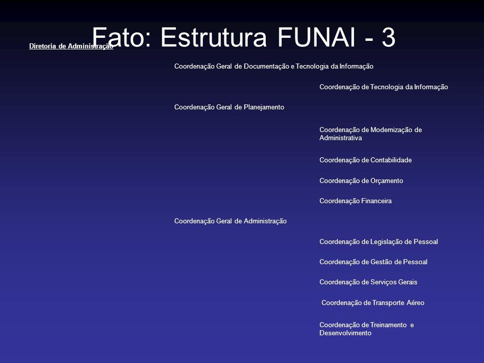 Fato: Estrutura FUNAI - 3