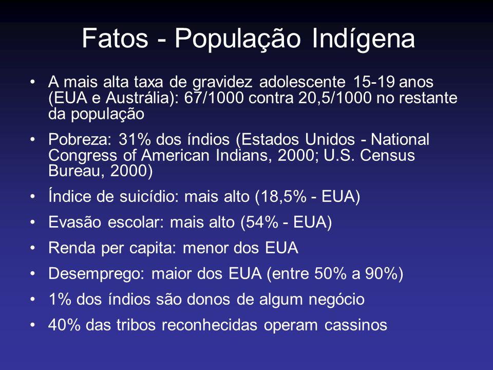 Fatos - População Indígena