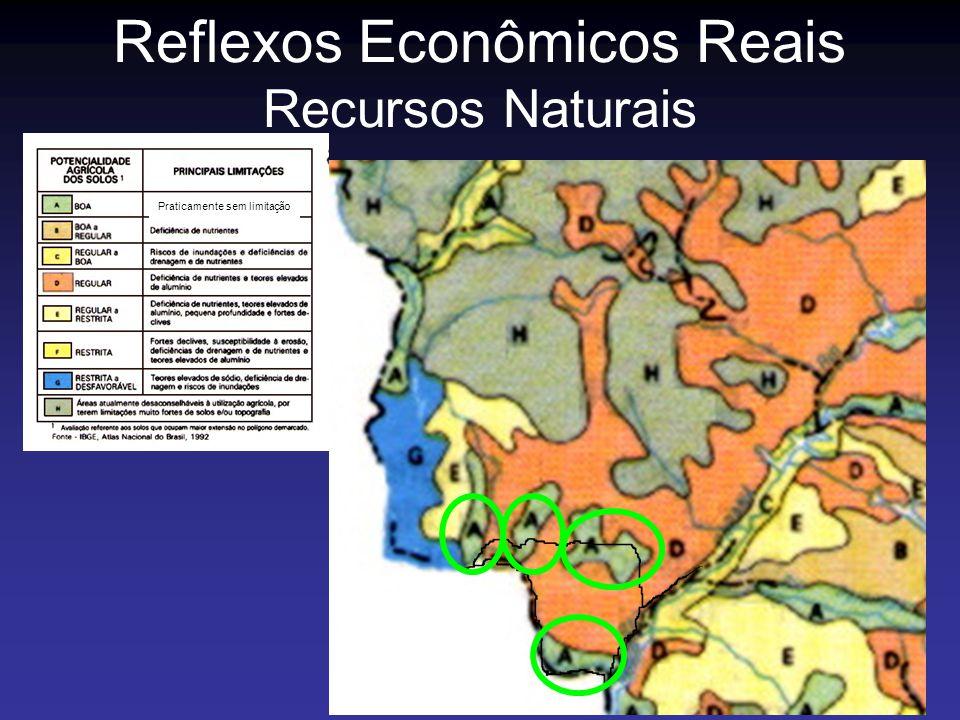 Reflexos Econômicos Reais Recursos Naturais