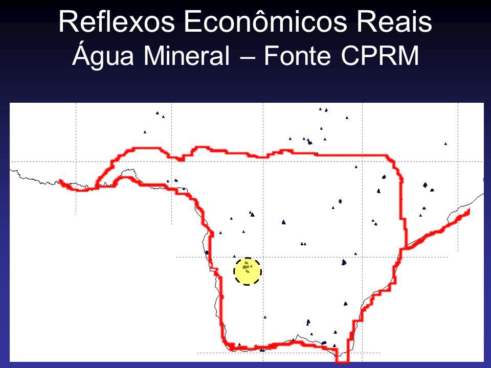 Reflexos Econômicos Reais Água Mineral – Fonte CPRM
