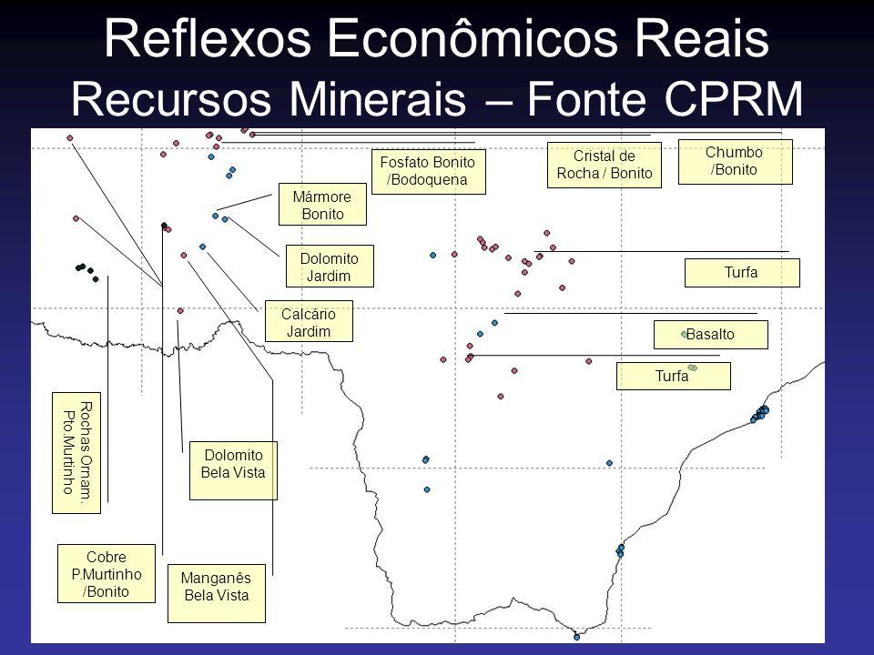 Reflexos Econômicos Reais Recursos Minerais – Fonte CPRM