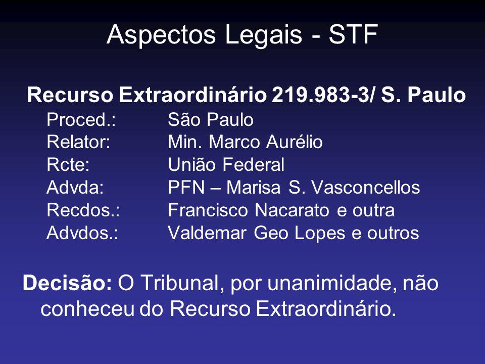 Recurso Extraordinário 219.983-3/ S. Paulo