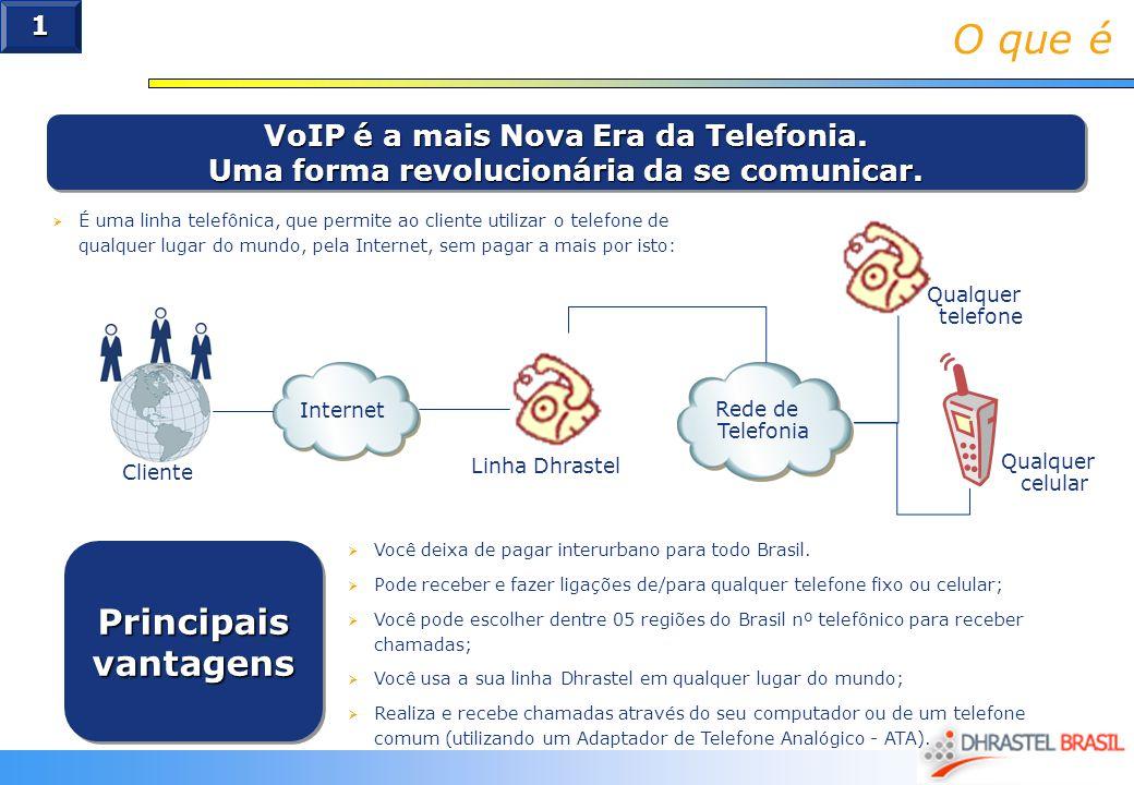 O que é Principais vantagens VoIP é a mais Nova Era da Telefonia.