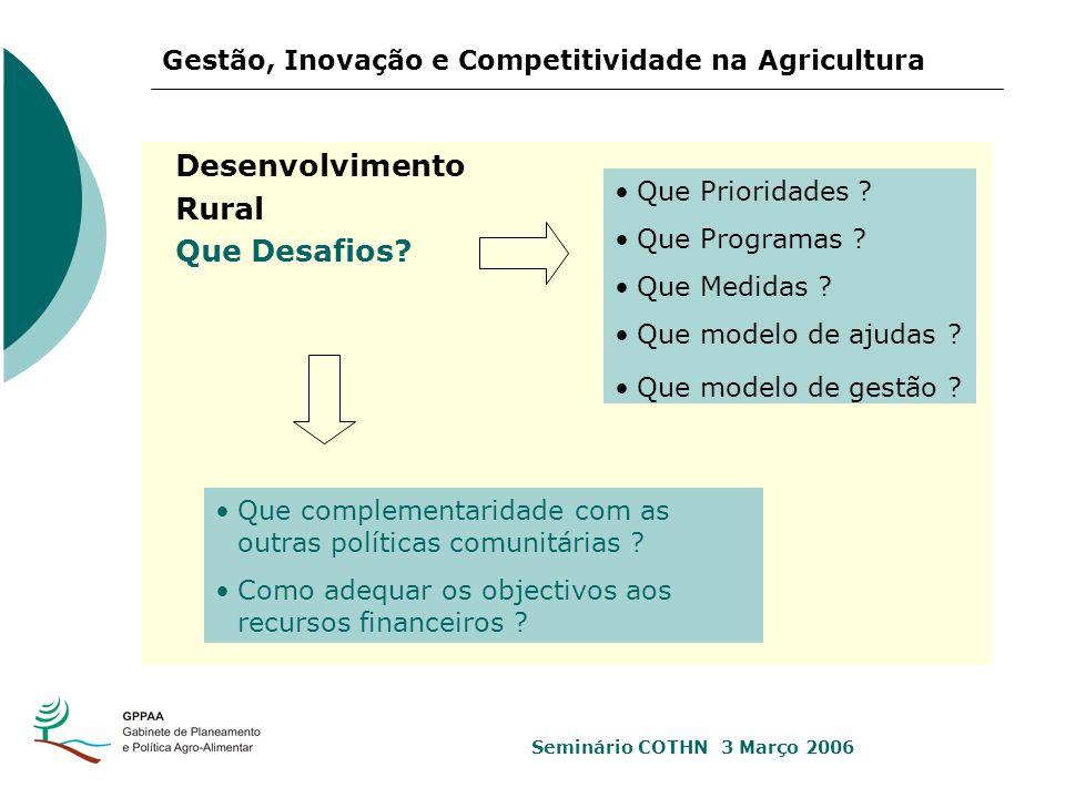 Desenvolvimento Rural Que Desafios