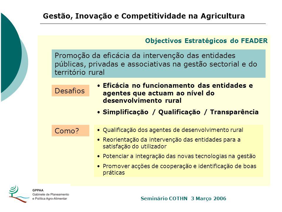 Gestão, Inovação e Competitividade na Agricultura
