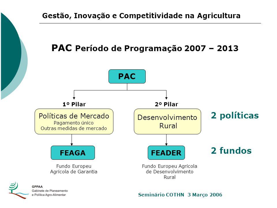 PAC Período de Programação 2007 – 2013