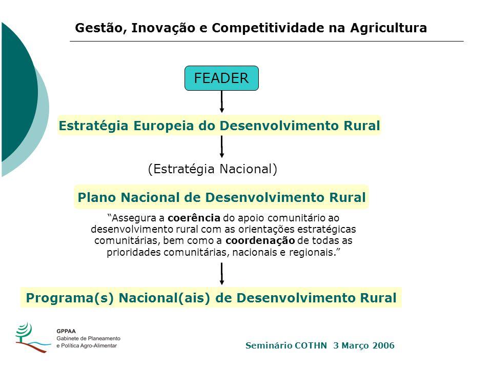 FEADER Gestão, Inovação e Competitividade na Agricultura