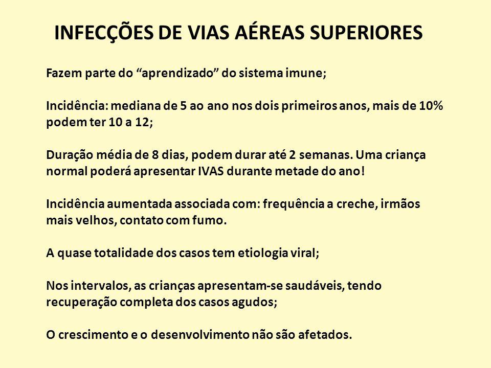 INFECÇÕES DE VIAS AÉREAS SUPERIORES