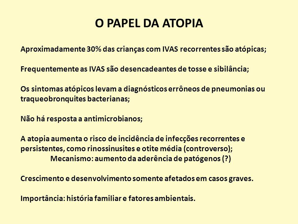O PAPEL DA ATOPIA Aproximadamente 30% das crianças com IVAS recorrentes são atópicas;