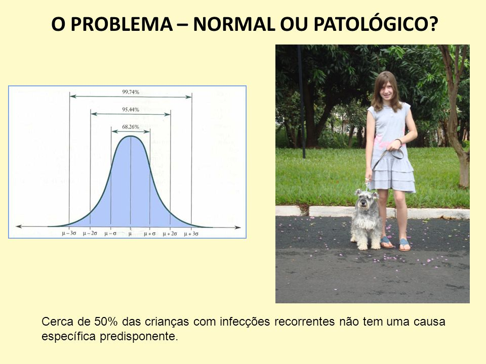 O PROBLEMA – NORMAL OU PATOLÓGICO