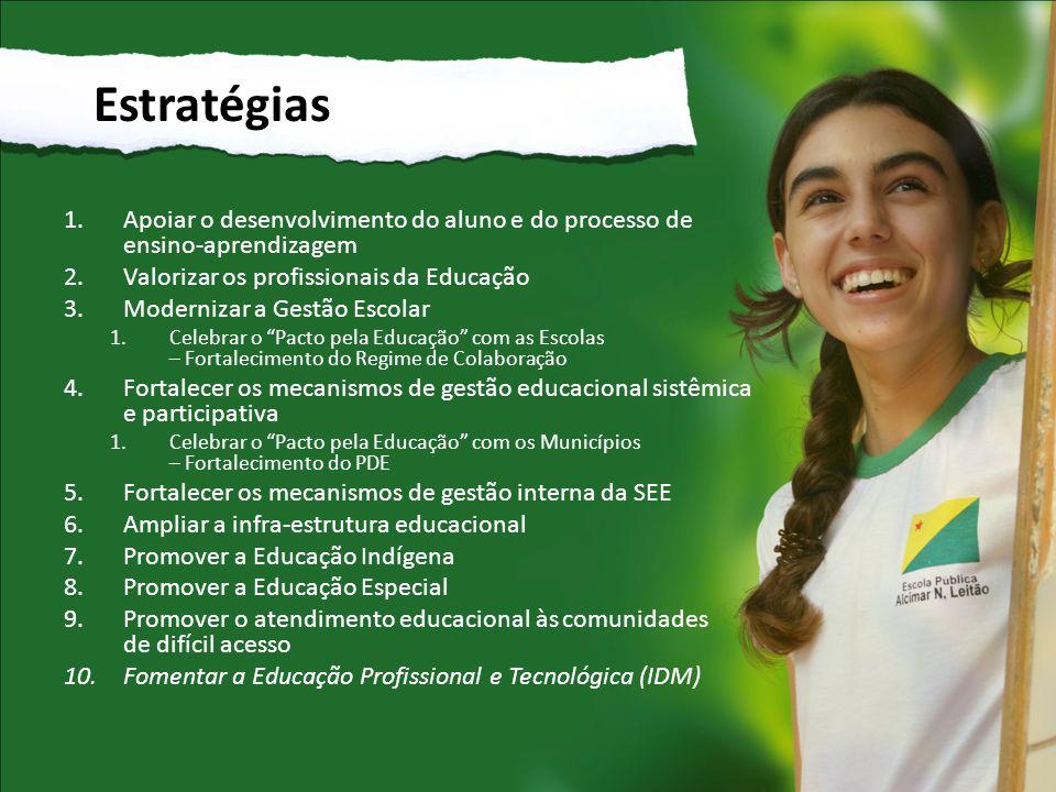 Estratégias Apoiar o desenvolvimento do aluno e do processo de ensino-aprendizagem. Valorizar os profissionais da Educação.