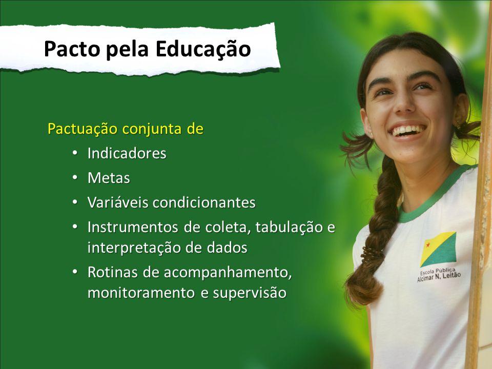 Pacto pela Educação Pactuação conjunta de Indicadores Metas