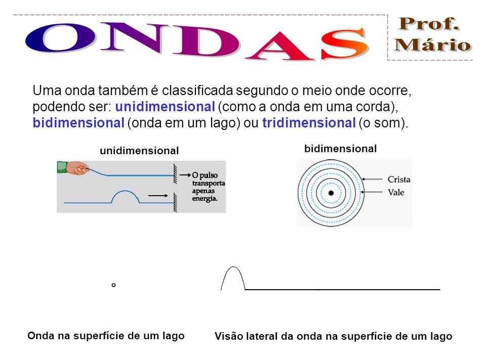 Uma onda também é classificada segundo o meio onde ocorre, podendo ser: unidimensional (como a onda em uma corda), bidimensional (onda em um lago) ou tridimensional (o som).
